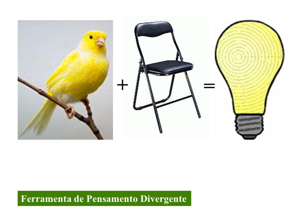 + = Ferramenta de Pensamento Divergente