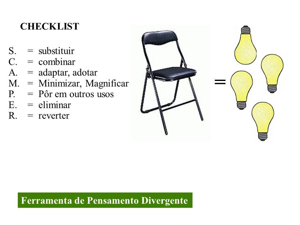 CHECKLIST = S. = substituir C.= combinar A. = adaptar, adotar M.= Minimizar, Magnificar P. = Pôr em outros usos E. = eliminar R. = reverter Ferramenta