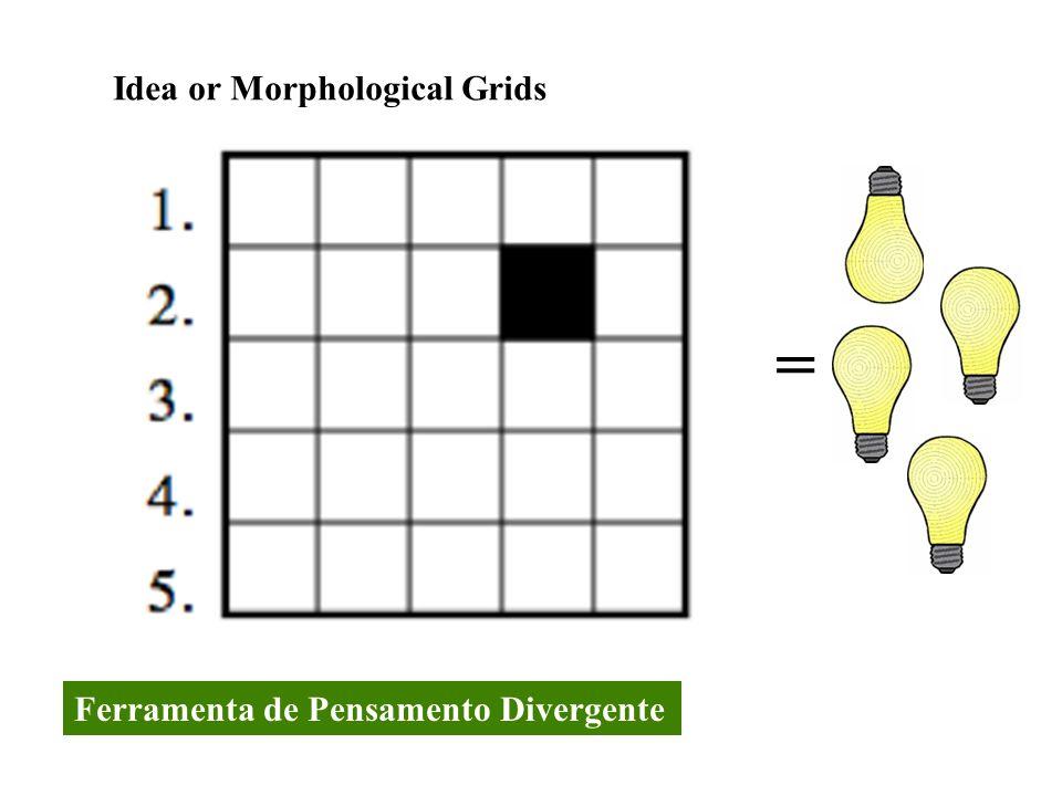 Idea or Morphological Grids Ferramenta de Pensamento Divergente =