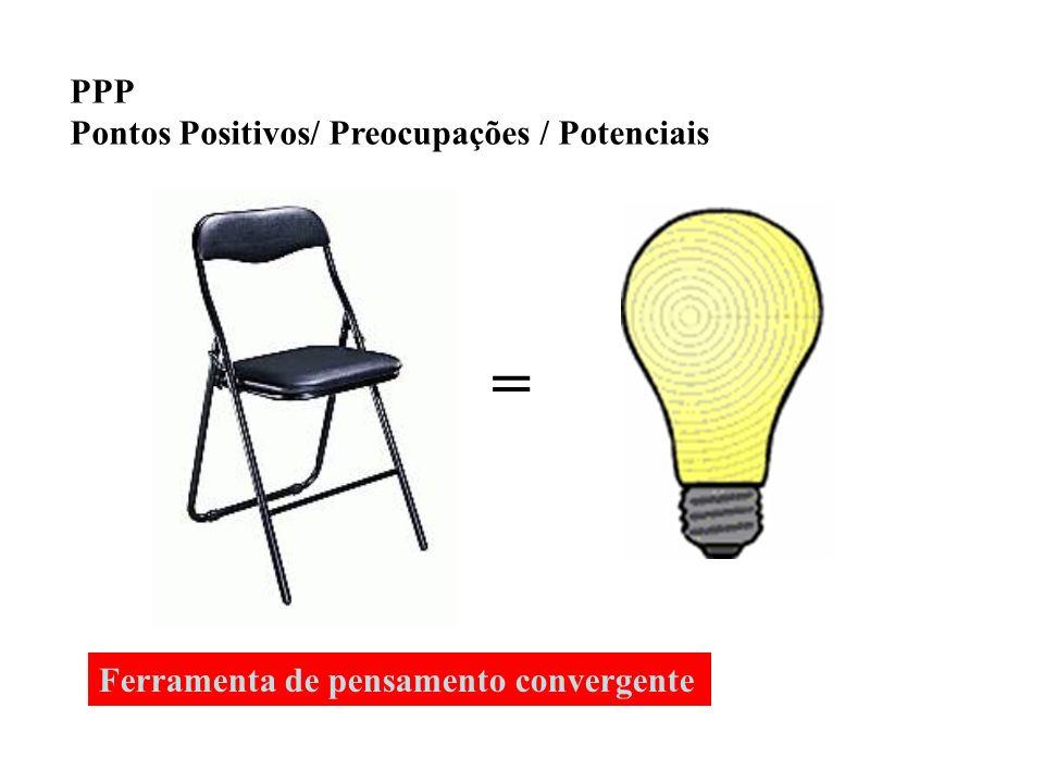 PPP Pontos Positivos/ Preocupações / Potenciais = Ferramenta de pensamento convergente