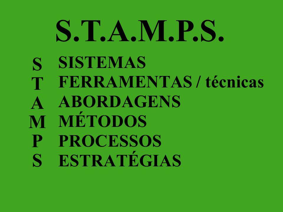 S.T.A.M.P.S. STAMPSSTAMPS SISTEMAS FERRAMENTAS / técnicas ABORDAGENS MÉTODOS PROCESSOS ESTRATÉGIAS