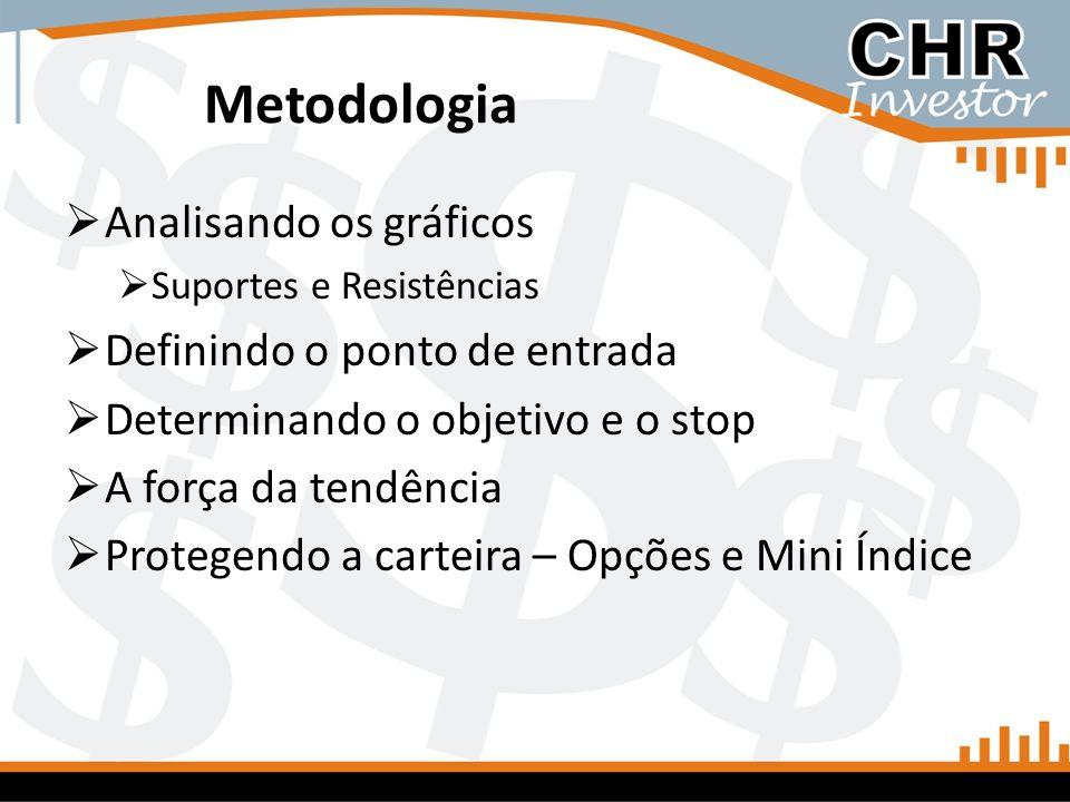 Metodologia Analisando os gráficos Suportes e Resistências Definindo o ponto de entrada Determinando o objetivo e o stop A força da tendência Protegen