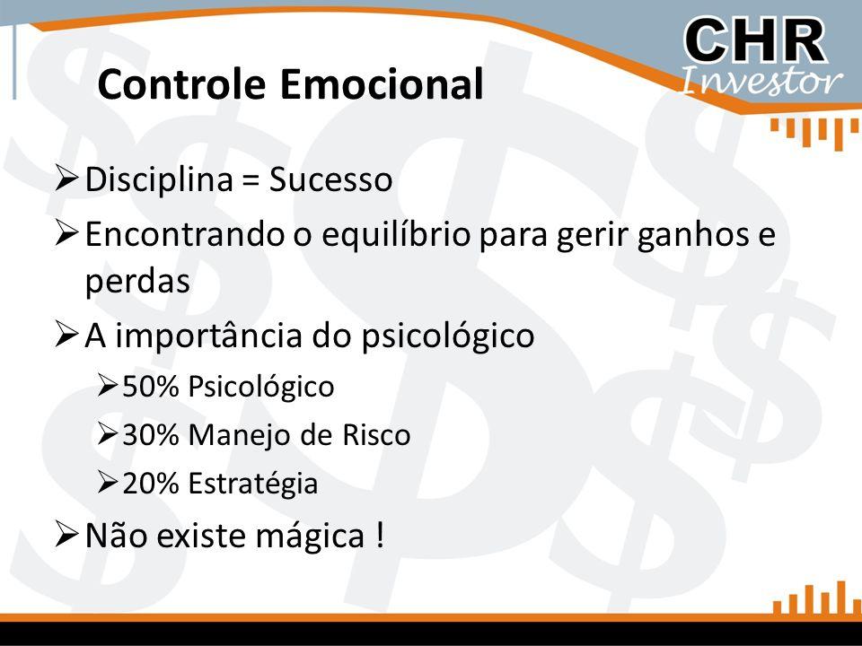 Controle Emocional Disciplina = Sucesso Encontrando o equilíbrio para gerir ganhos e perdas A importância do psicológico 50% Psicológico 30% Manejo de