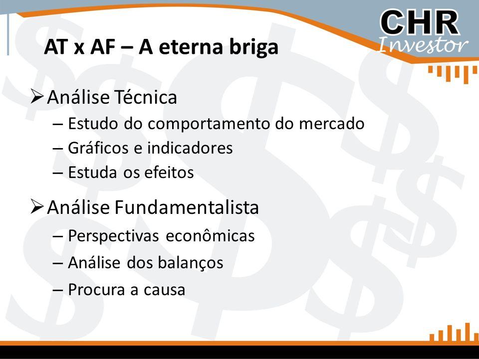 AT x AF – A eterna briga Análise Técnica – Estudo do comportamento do mercado – Gráficos e indicadores – Estuda os efeitos Análise Fundamentalista – P