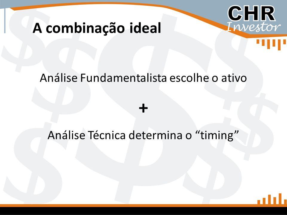 A combinação ideal Análise Fundamentalista escolhe o ativo + Análise Técnica determina o timing
