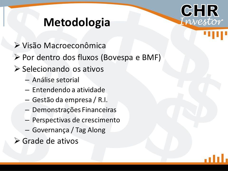 Metodologia Visão Macroeconômica Por dentro dos fluxos (Bovespa e BMF) Selecionando os ativos – Análise setorial – Entendendo a atividade – Gestão da