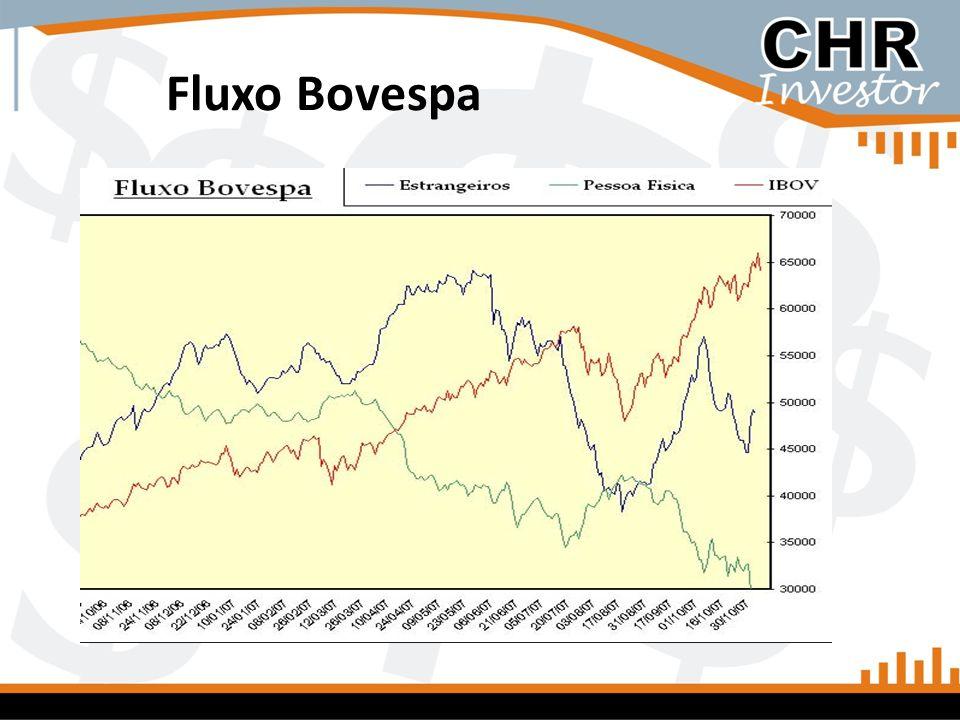 Fluxo Bovespa