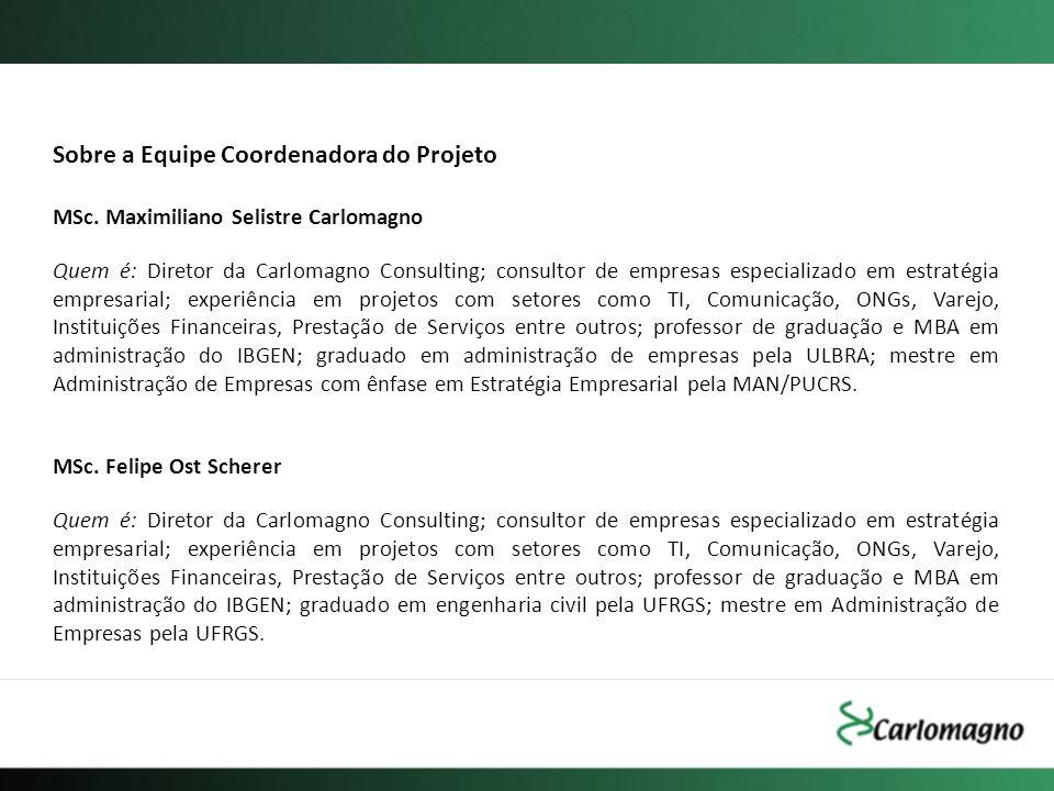 Sobre a Equipe Coordenadora do Projeto MSc. Maximiliano Selistre Carlomagno Quem é: Diretor da Carlomagno Consulting; consultor de empresas especializ