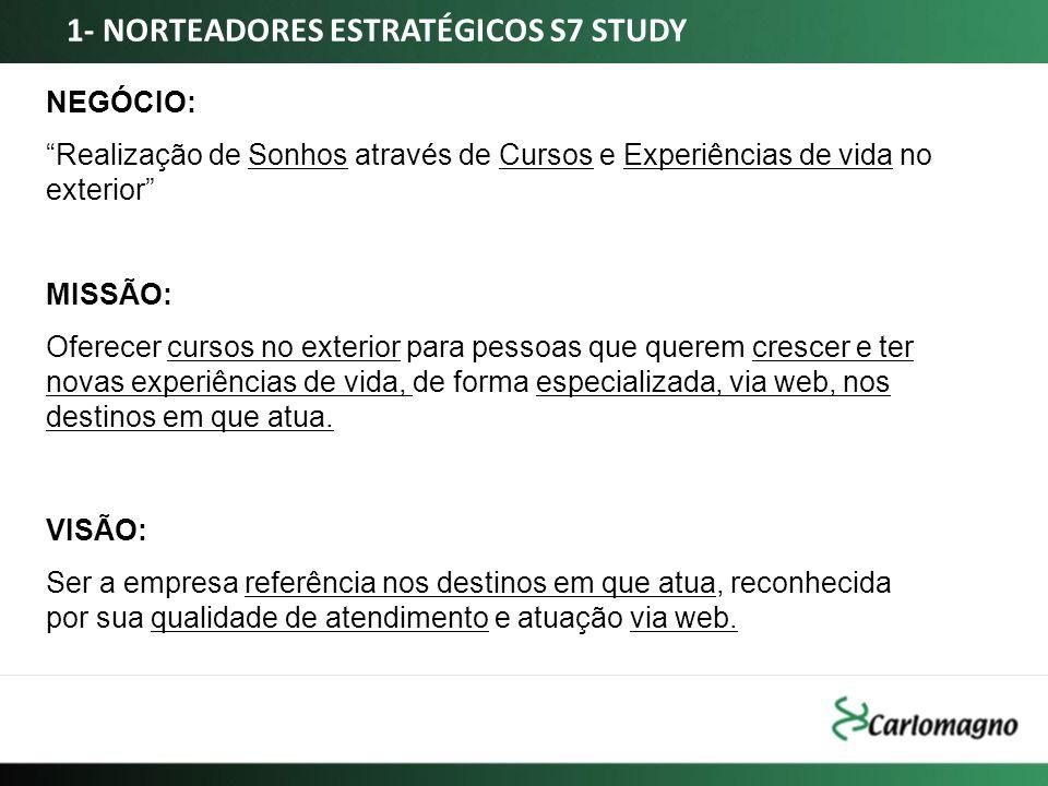 1- NORTEADORES ESTRATÉGICOS S7 STUDY VISÃO: Ser a empresa referência nos destinos em que atua, reconhecida por sua qualidade de atendimento e atuação