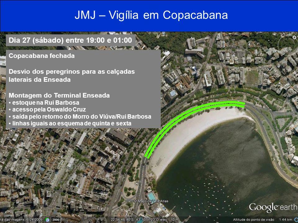 JMJ – Vigília em Copacabana Dia 27 (sábado) entre 19:00 e 01:00 Copacabana fechada Pontos finais de Ipanema, Corte e Cemitério com o mesmo esquema de quinta e sexta