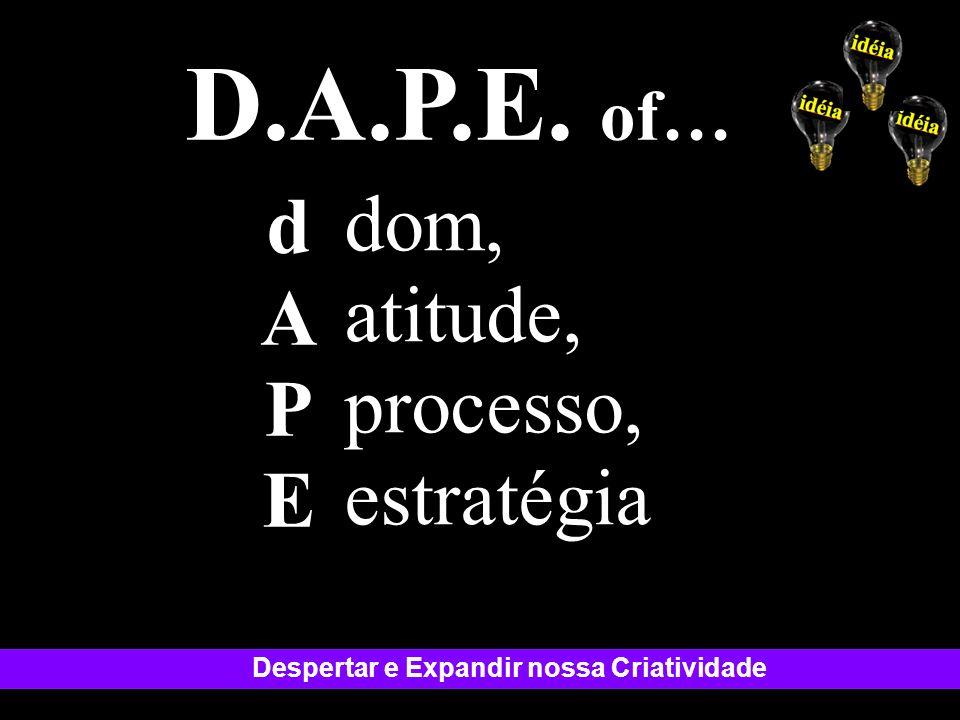 Despertar e Expandir nossa Criatividade D.A.P.E. of… dAPEdAPE dom, atitude, processo, estratégia