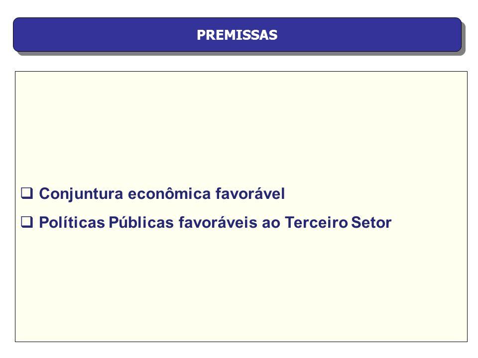 Conjuntura econômica favorável Políticas Públicas favoráveis ao Terceiro Setor PREMISSAS
