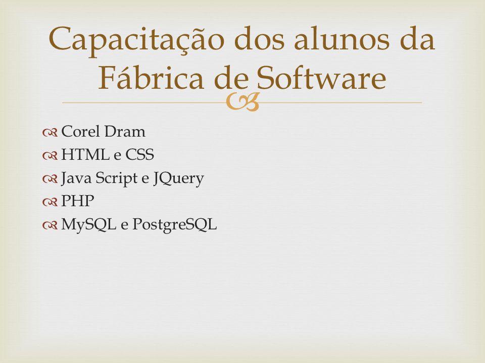 Corel Dram HTML e CSS Java Script e JQuery PHP MySQL e PostgreSQL Capacitação dos alunos da Fábrica de Software