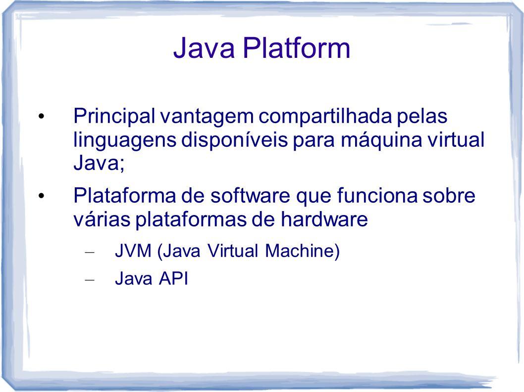 Java Platform Fonte: Java Tutorial