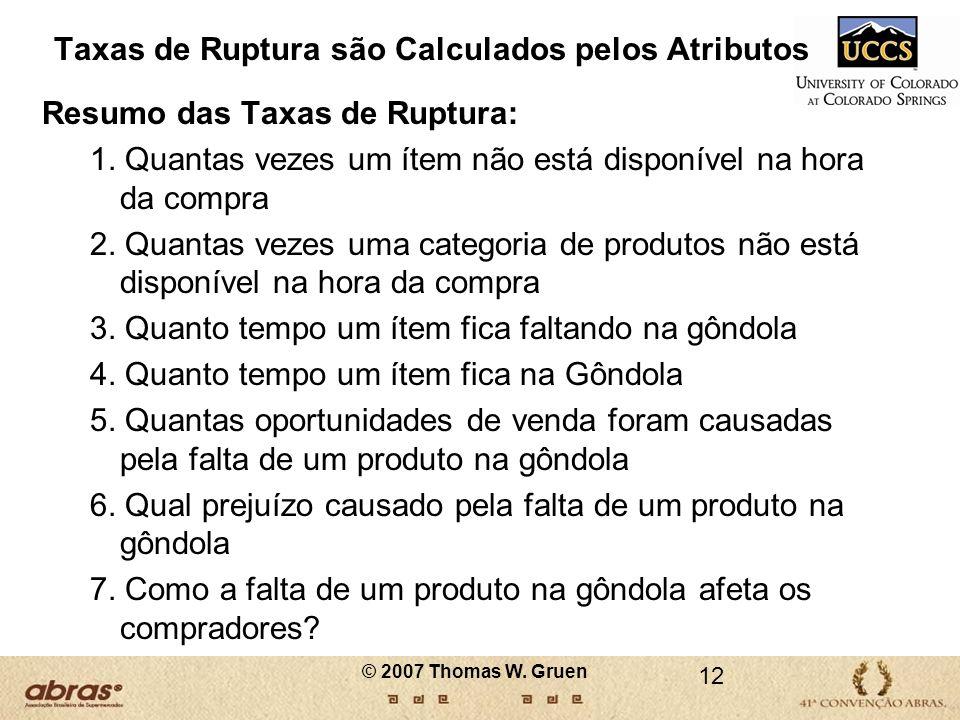 © 2007 Thomas W. Gruen Taxas de Ruptura são Calculados pelos Atributos Resumo das Taxas de Ruptura: 1. Quantas vezes um ítem não está disponível na ho