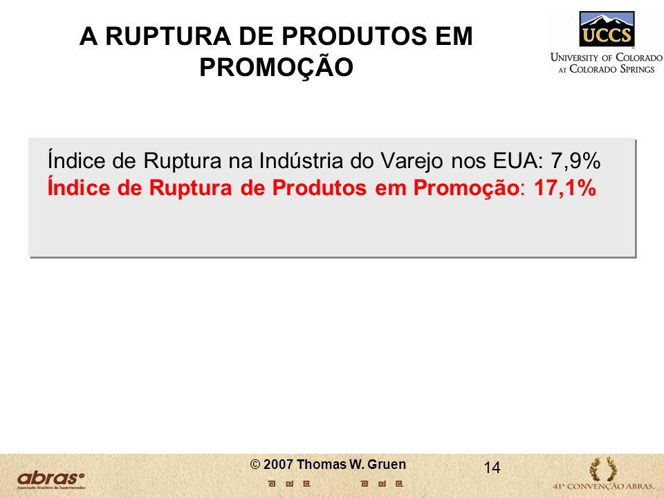14 A RUPTURA DE PRODUTOS EM PROMOÇÃO Índice de Ruptura na Indústria do Varejo nos EUA: 7,9% Índice de Ruptura de Produtos em Promoção: 17,1% © 2007 Th