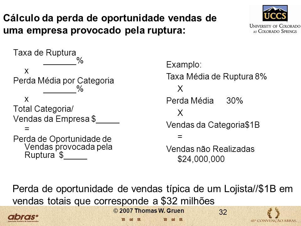 Cálculo da perda de oportunidade vendas de uma empresa provocado pela ruptura: Taxa de Ruptura _______% x Perda Média por Categoria _______% x Total C