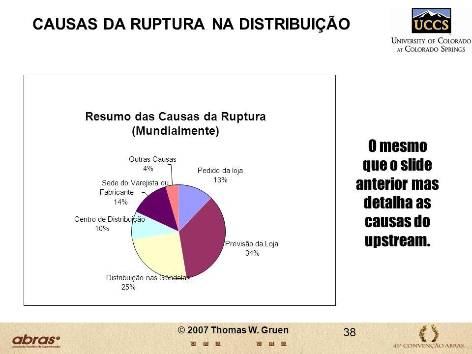 38 CAUSAS DA RUPTURA NA DISTRIBUIÇÃO Resumo das Causas da Ruptura (Mundialmente) Pedido da loja 13% Previsão da Loja 34% Distribuição nas Gôndolas 25%