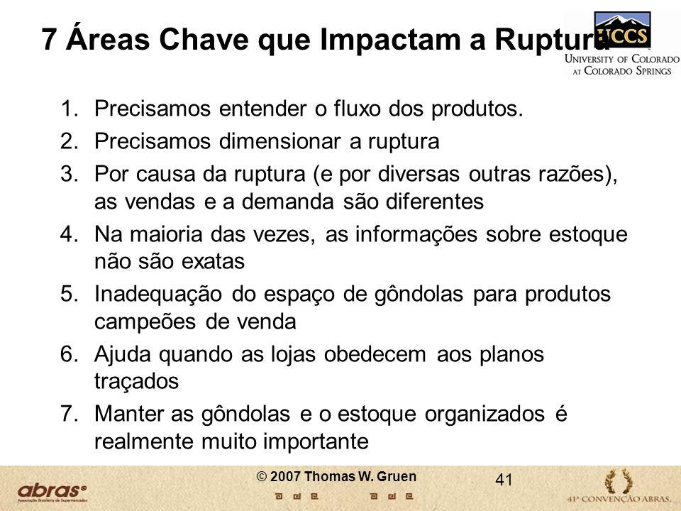 7 Áreas Chave que Impactam a Ruptura 1.Precisamos entender o fluxo dos produtos. 2.Precisamos dimensionar a ruptura 3.Por causa da ruptura (e por dive