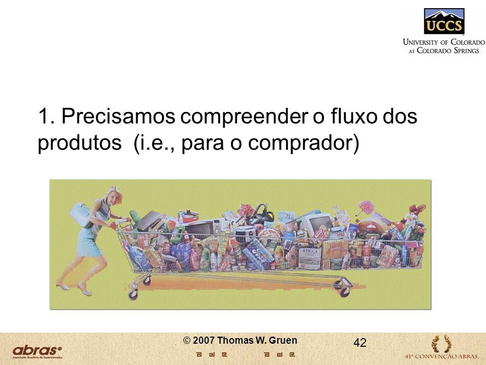 1. Precisamos compreender o fluxo dos produtos (i.e., para o comprador) 42 © 2007 Thomas W. Gruen