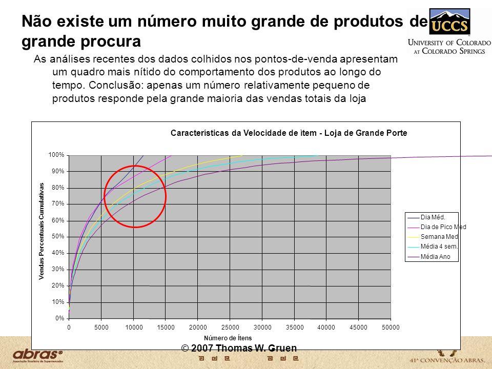 Não existe um número muito grande de produtos de grande procura As análises recentes dos dados colhidos nos pontos-de-venda apresentam um quadro mais