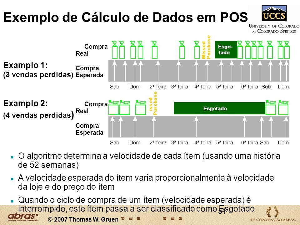 Exemplo de Cálculo de Dados em POS n O algoritmo determina a velocidade de cada ítem (usando uma história de 52 semanas) n A velocidade esperada do ít