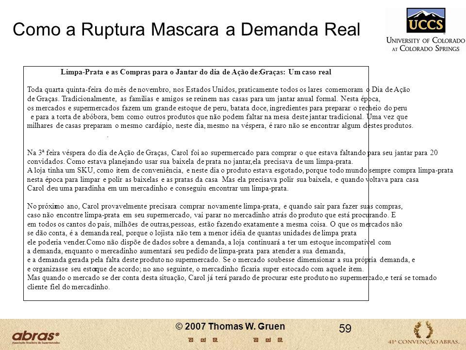 Como a Ruptura Mascara a Demanda Real 59 © 2007 Thomas W. Gruen