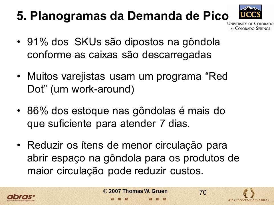 5. Planogramas da Demanda de Pico 91% dos SKUs são dipostos na gôndola conforme as caixas são descarregadas Muitos varejistas usam um programa Red Dot
