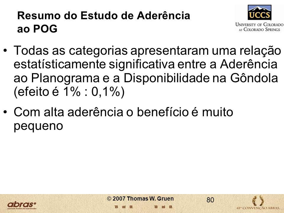 Resumo do Estudo de Aderência ao POG Todas as categorias apresentaram uma relação estatísticamente significativa entre a Aderência ao Planograma e a D