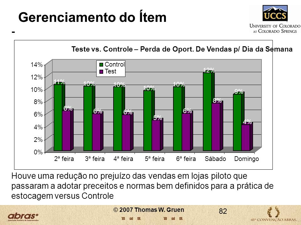 Gerenciamento do Ítem Houve uma redução no prejuízo das vendas em lojas piloto que passaram a adotar preceitos e normas bem definidos para a prática d