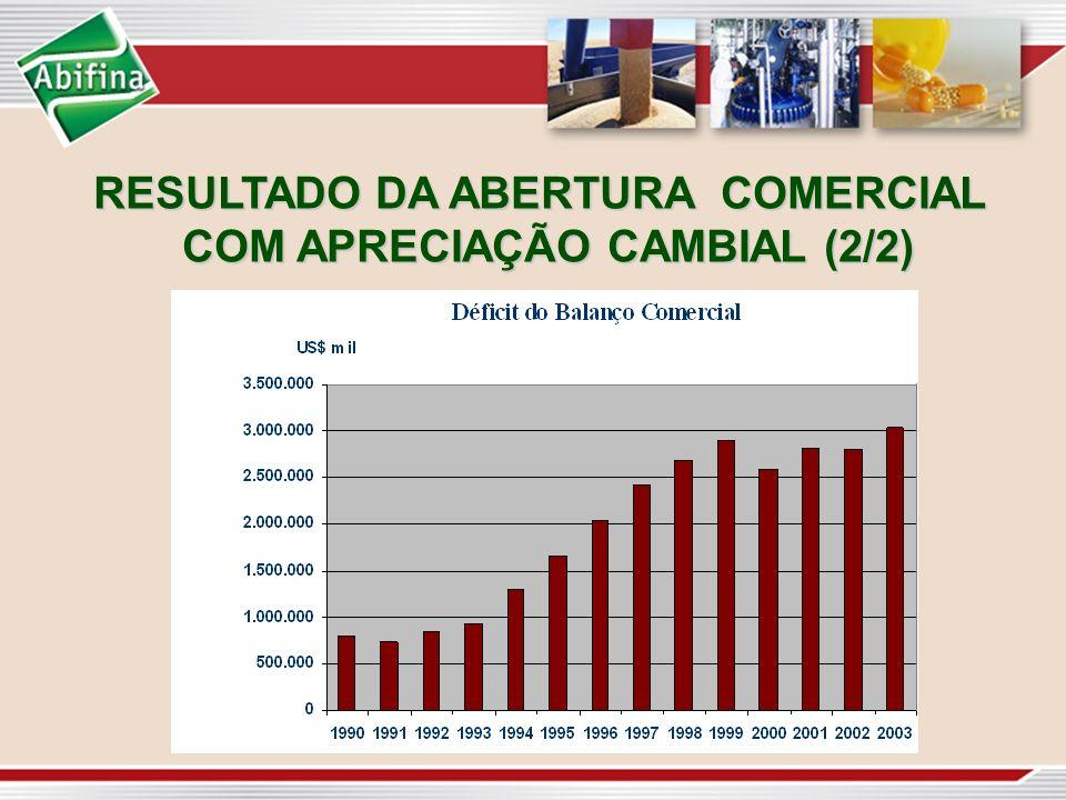 RESULTADO DA ABERTURA COMERCIAL COM APRECIAÇÃO CAMBIAL (2/2)