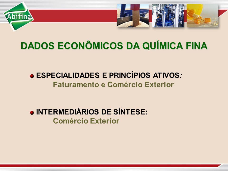 DADOS ECONÔMICOS DA QUÍMICA FINA ESPECIALIDADES E PRINCÍPIOS ATIVOS: Faturamento e Comércio Exterior INTERMEDIÁRIOS DE SÍNTESE: Comércio Exterior