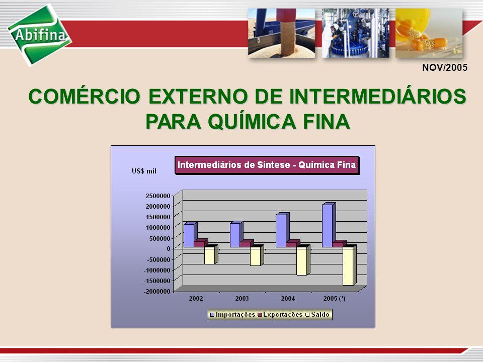 COMÉRCIO EXTERNO DE INTERMEDIÁRIOS PARA QUÍMICA FINA NOV/2005