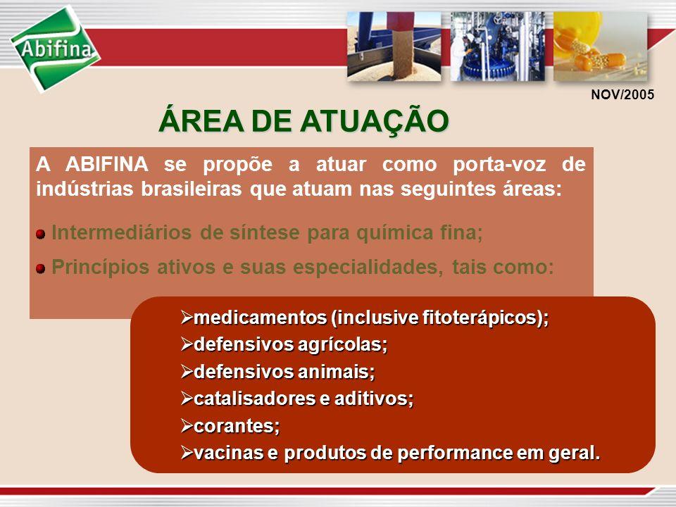 A ABIFINA se propõe a atuar como porta-voz de indústrias brasileiras que atuam nas seguintes áreas: Intermediários de síntese para química fina; Princ