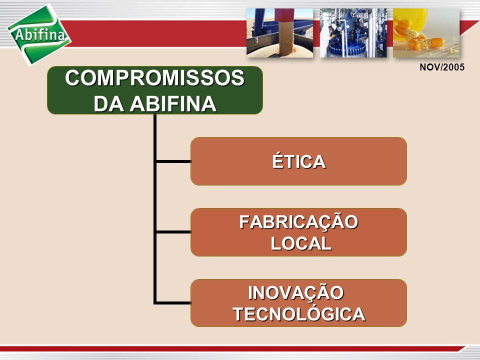 COMPROMISSOS DA ABIFINA ÉTICA FABRICAÇÃO LOCAL LOCAL INOVAÇÃOTECNOLÓGICA NOV/2005