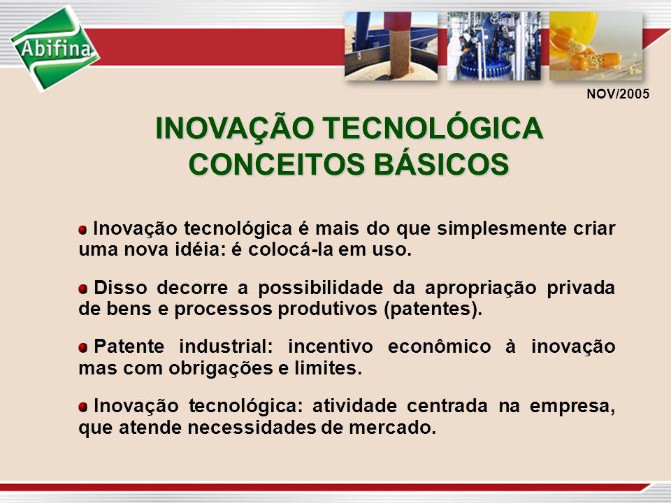 INOVAÇÃO TECNOLÓGICA CONCEITOS BÁSICOS Inovação tecnológica é mais do que simplesmente criar uma nova idéia: é colocá-la em uso. Disso decorre a possi