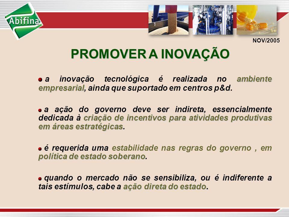 PROMOVER A INOVAÇÃO ambiente empresarial a inovação tecnológica é realizada no ambiente empresarial, ainda que suportado em centros p&d. criação de in