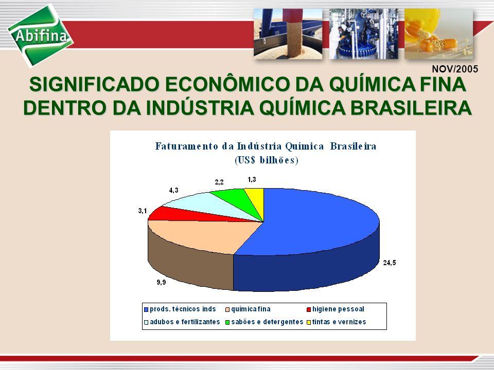 SIGNIFICADO ECONÔMICO DA QUÍMICA FINA DENTRO DA INDÚSTRIA QUÍMICA BRASILEIRA NOV/2005