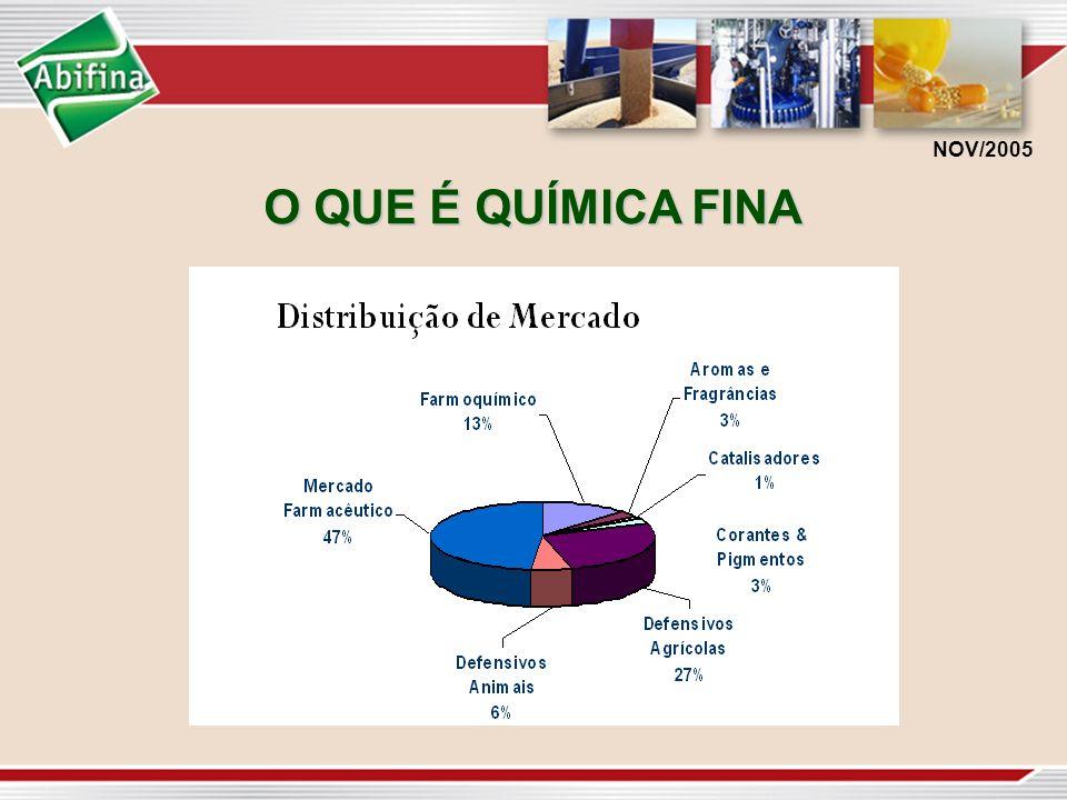 O QUE É QUÍMICA FINA NOV/2005