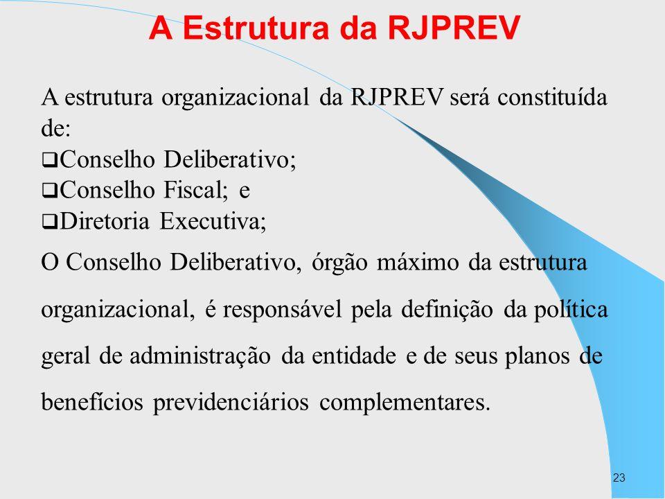 23 A Estrutura da RJPREV A estrutura organizacional da RJPREV será constituída de: Conselho Deliberativo; Conselho Fiscal; e Diretoria Executiva; O Co