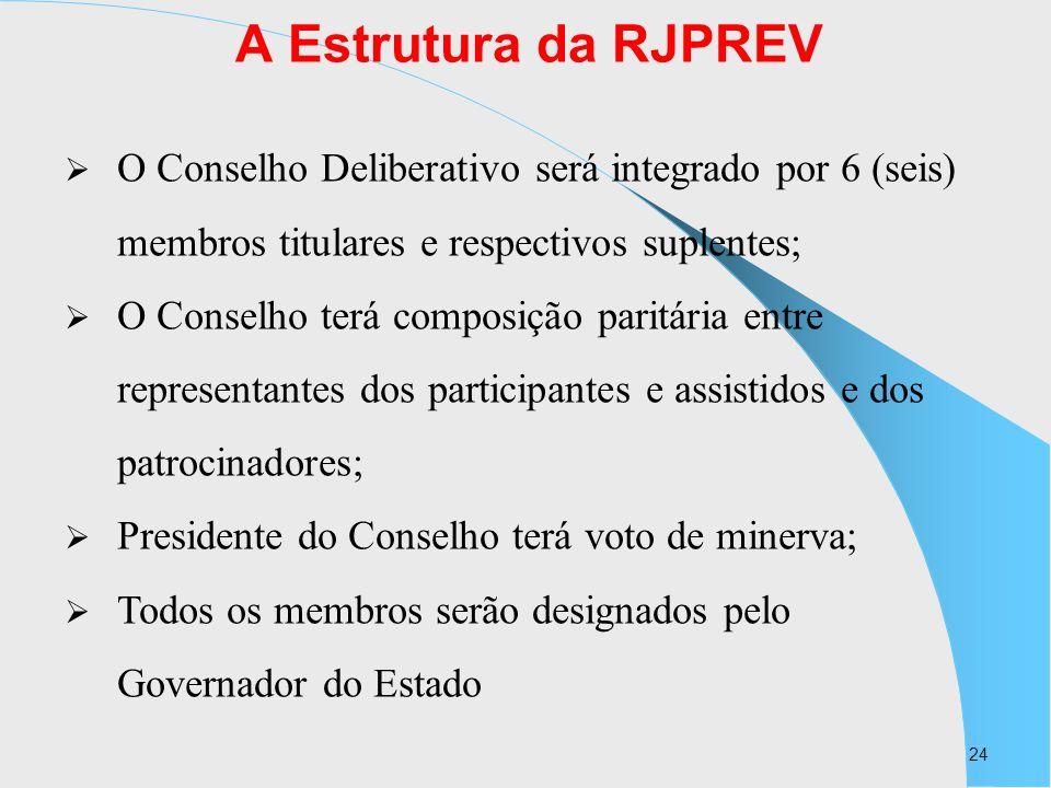 24 A Estrutura da RJPREV O Conselho Deliberativo será integrado por 6 (seis) membros titulares e respectivos suplentes; O Conselho terá composição par