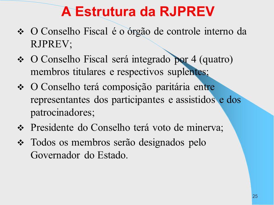 25 A Estrutura da RJPREV O Conselho Fiscal é o órgão de controle interno da RJPREV; O Conselho Fiscal será integrado por 4 (quatro) membros titulares
