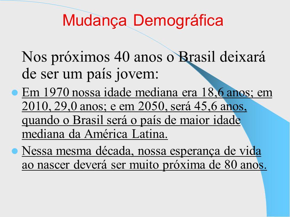 Nos próximos 40 anos o Brasil deixará de ser um país jovem: Em 1970 nossa idade mediana era 18,6 anos; em 2010, 29,0 anos; e em 2050, será 45,6 anos,