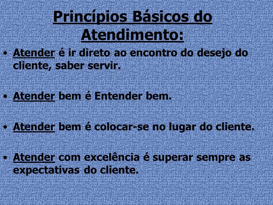 Princípios Básicos do Atendimento: Atender é ir direto ao encontro do desejo do cliente, saber servir. Atender bem é Entender bem. Atender bem é coloc