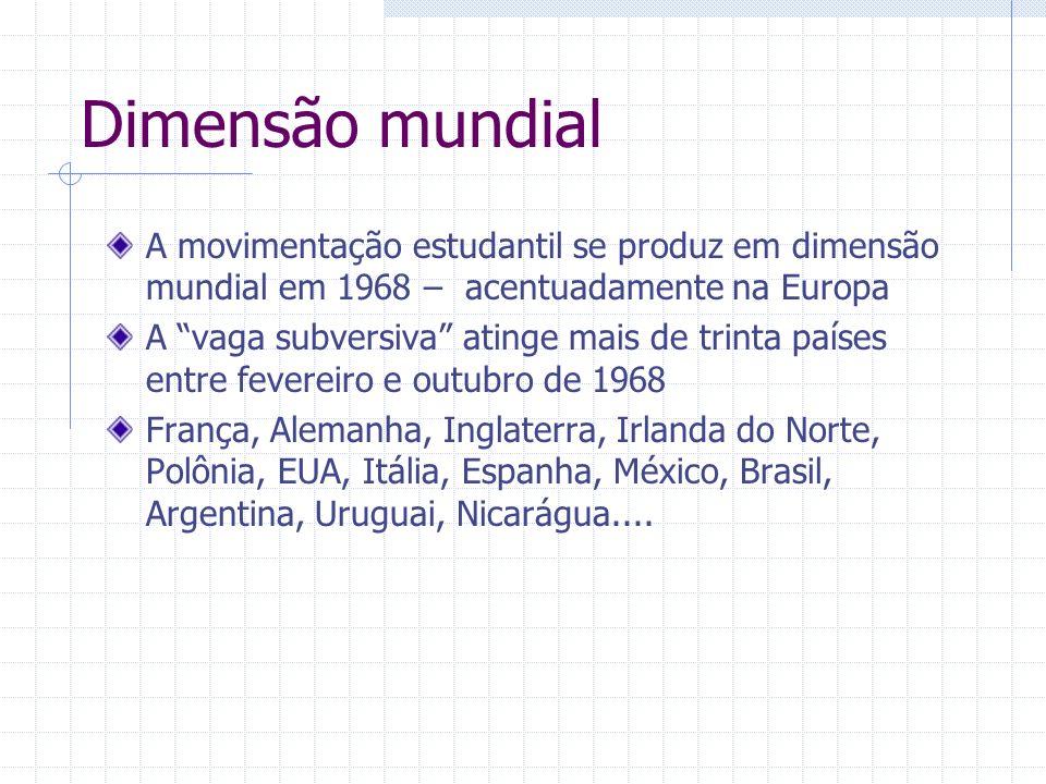 Dimensão mundial A movimentação estudantil se produz em dimensão mundial em 1968 – acentuadamente na Europa A vaga subversiva atinge mais de trinta pa