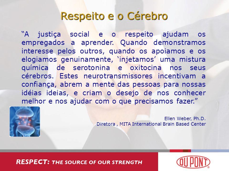 Respeito e o Cérebro A justiça social e o respeito ajudam os empregados a aprender. Quando demonstramos interesse pelos outros, quando os apoiamos e o
