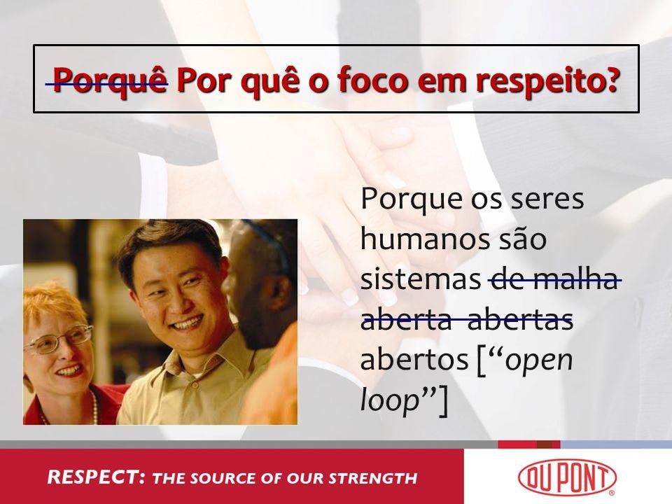 Porquê Por quê o foco em respeito? Porque os seres humanos são sistemas de malha aberta abertas abertos [open loop]