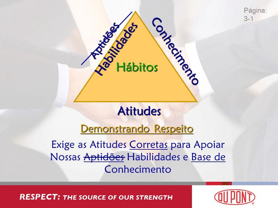 Aptidõ es Habilidades Conhecimento Atitudes Hábitos Demonstrando Respeito Exige as Atitudes Corretas para Apoiar Nossas Aptidões Habilidades e Base de