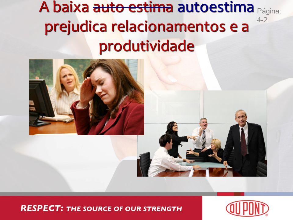 A baixa auto estima autoestima prejudica relacionamentos e a produtividade Página: 4-2