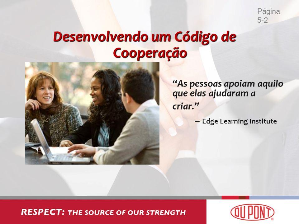 As pessoas apoiam aquilo que elas ajudaram a criar. – Edge Learning Institute Desenvolvendo um Código de Cooperação Página 5-2